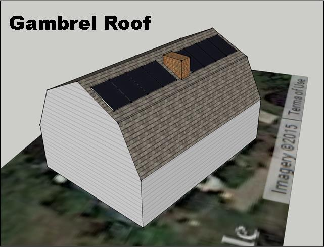 Gambrel With Label