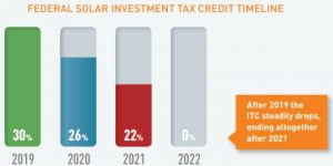 federal-tax-credit-for-solar-panels
