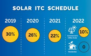 solar-tax-credit-schedule